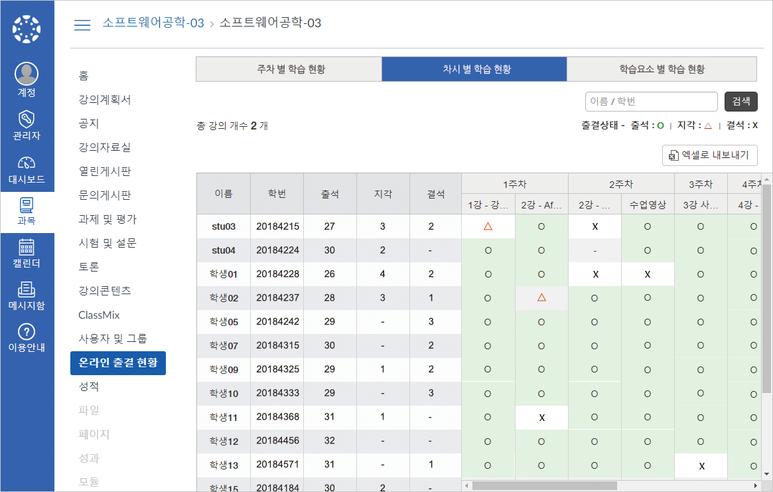 주차별차시별_원격수업_출결내역_조회_및_보관.png